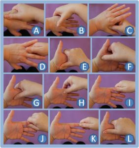 Anjayati-automassage des mains
